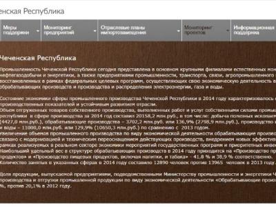 Государственная информационная система промышленности (ГИСП)
