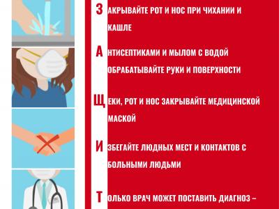 Правила профилактики новой коронавирусной инфекции.